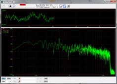 MP3(196kbps)の周波数スペクトル