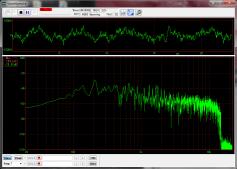 MP3(96kbps)の周波数スペクトル
